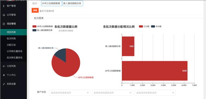 智营销数据管理系统,大数据精准营销系统.png