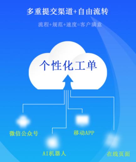 微服网络工单系统如何创建工单?.png