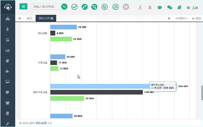 智能客服软件-商机订单管理系统
