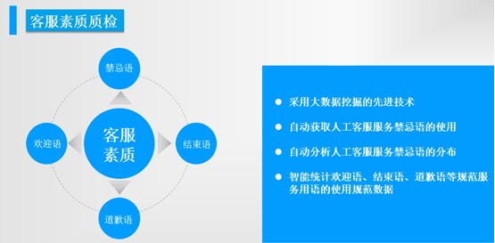 十大网赌网址系统解决方案,蚁巢电话呼叫系统